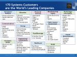 170 systems customers are the world s leading companies