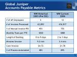 global juniper accounts payable metrics