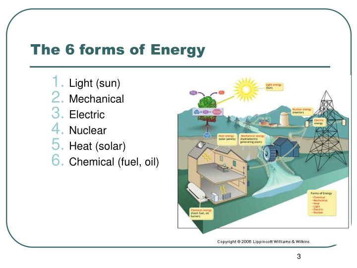 The 6 forms of energy