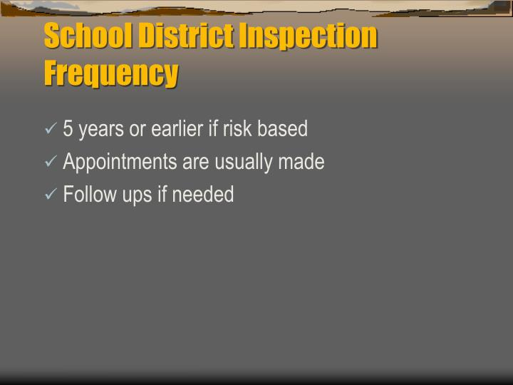 School District Inspection Frequency
