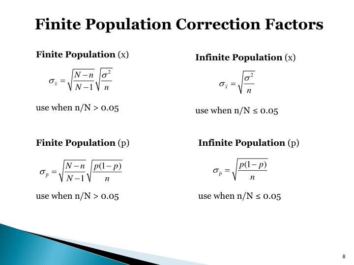 Finite Population Correction Factors