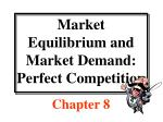 market equilibrium and market demand perfect competition