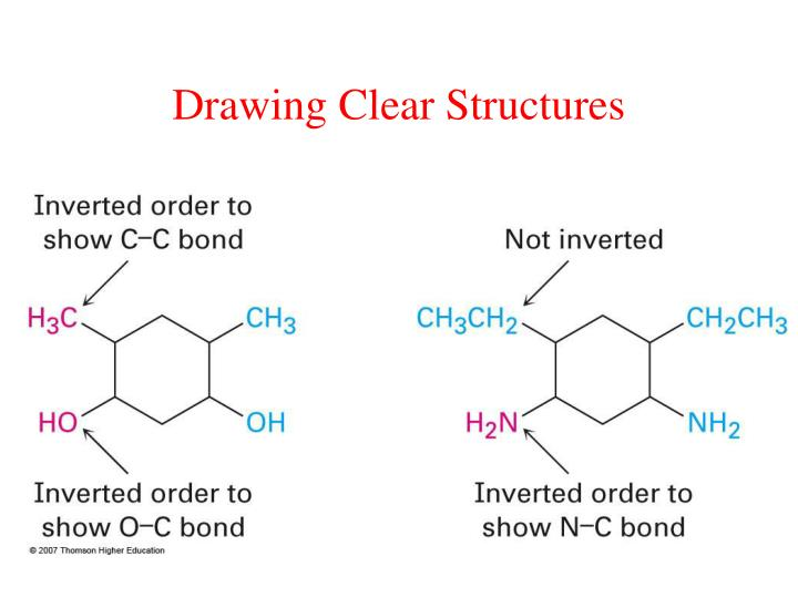 Drawing Clear Structures