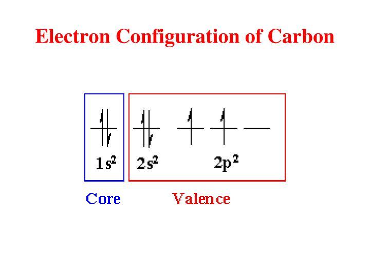Electron Configuration of Carbon