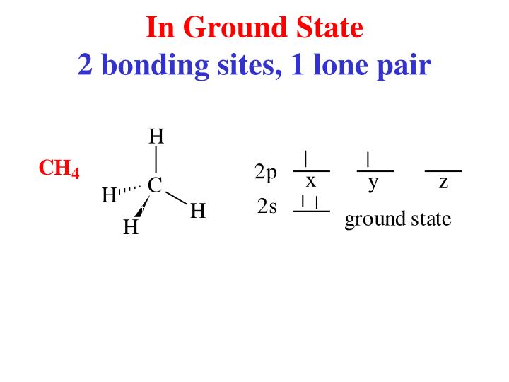 In Ground State