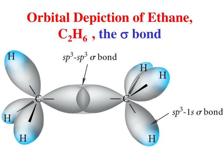 Orbital Depiction of Ethane, C