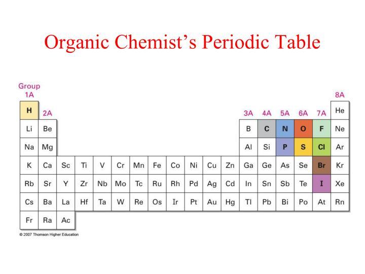 Organic chemist s periodic table