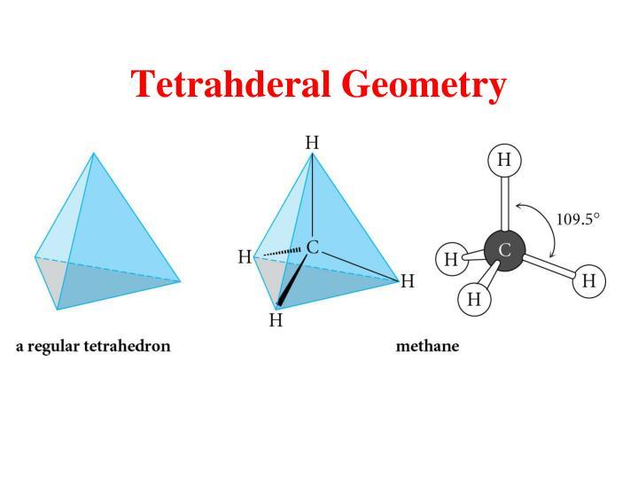 Tetrahderal Geometry