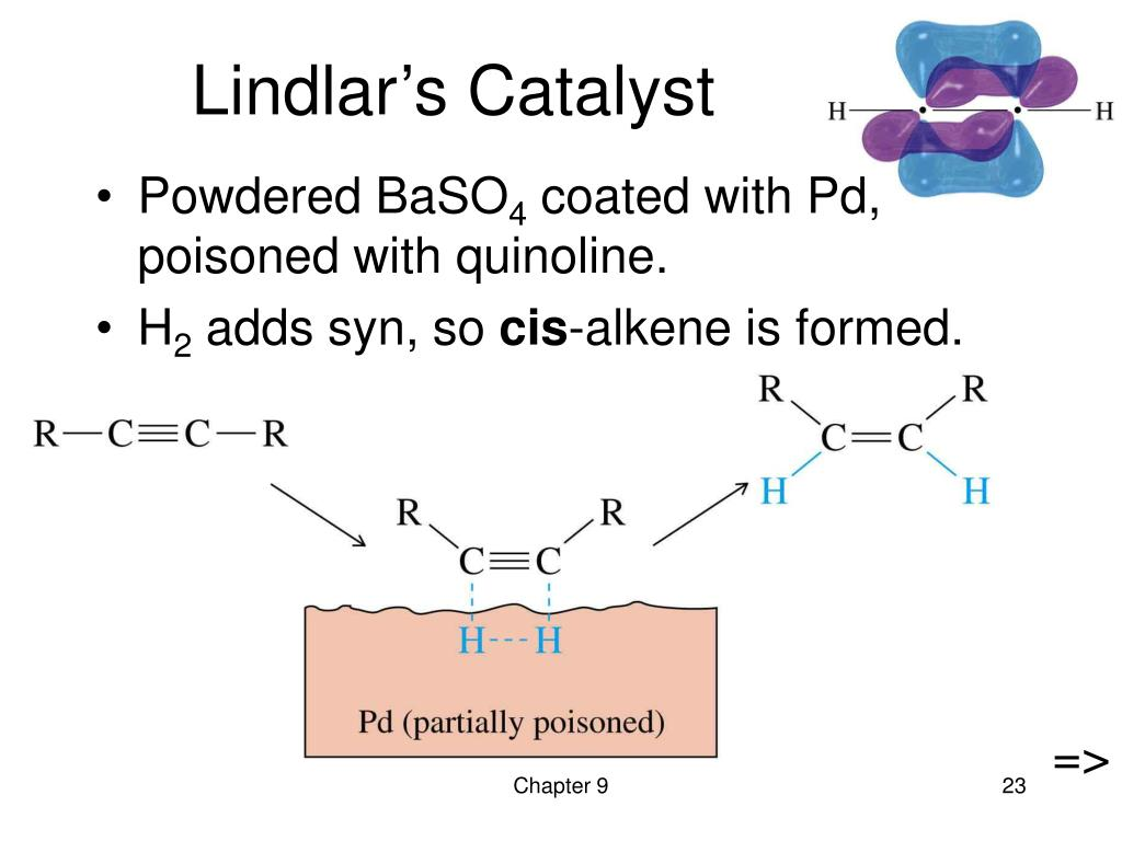 Ppt Physical And Chemical Properties And Reactions Of