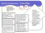 activity intolerance care map1