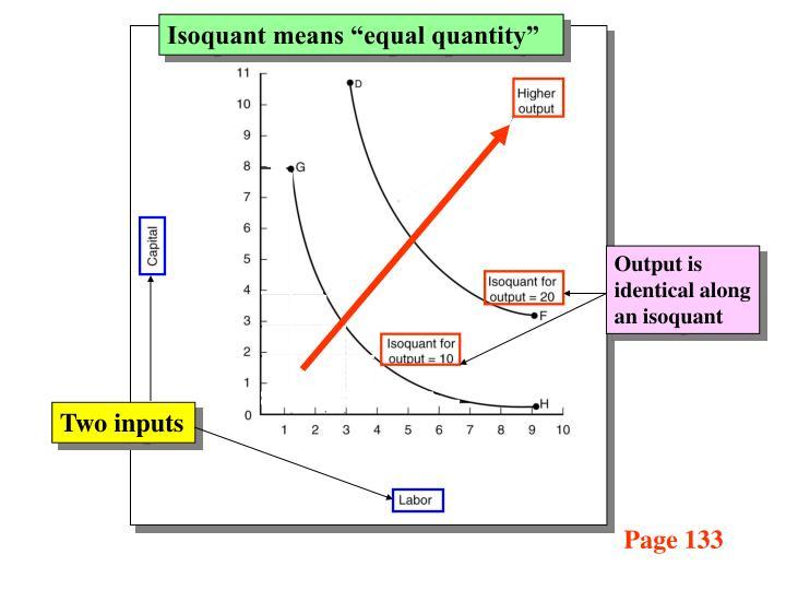 "Isoquant means ""equal quantity"""