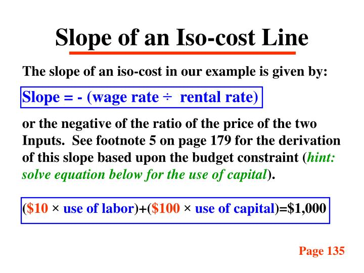 Slope of an Iso-cost Line