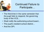 continued failure to participate