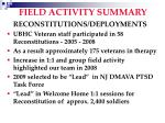 field activity summary