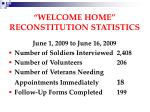 welcome home reconstitution statistics