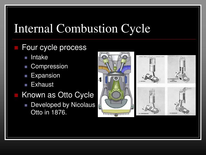 Internal combustion cycle