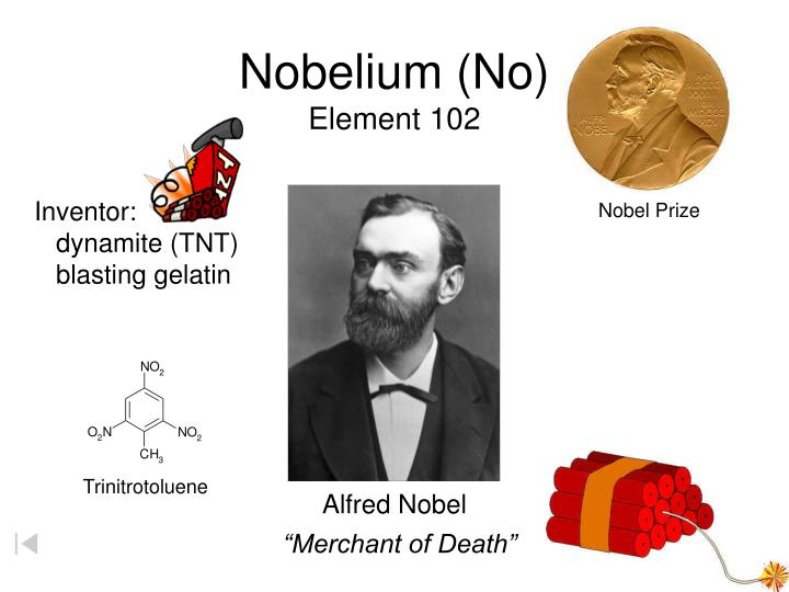 Nobelium (No)