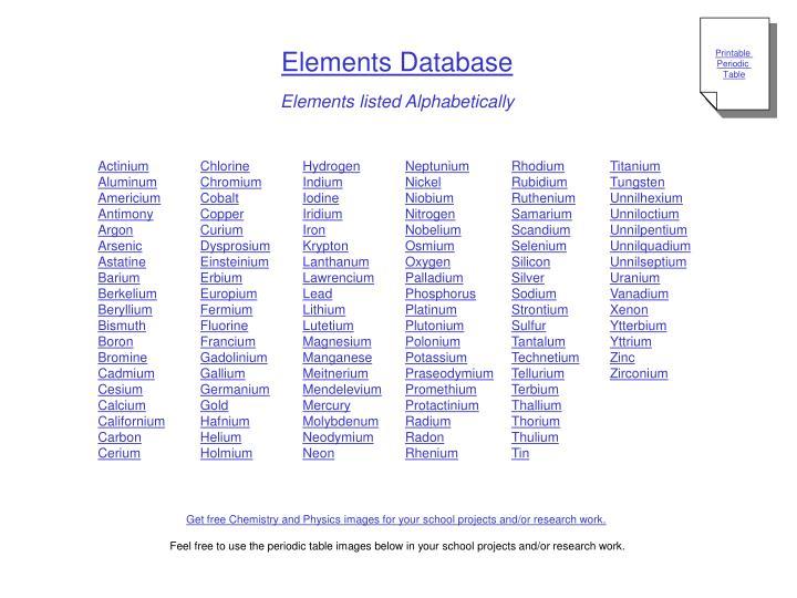 Elements Database