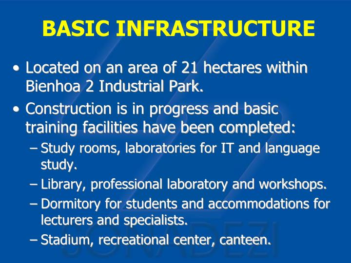 Located on an area of 21 hectares within Bienhoa 2 Industrial Park.