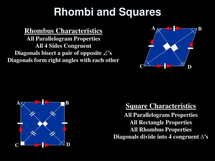 Rhombi and Squares