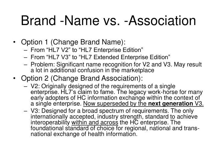 Brand -Name vs. -Association
