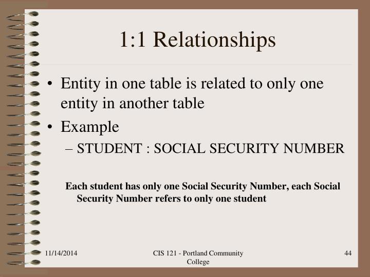 1:1 Relationships