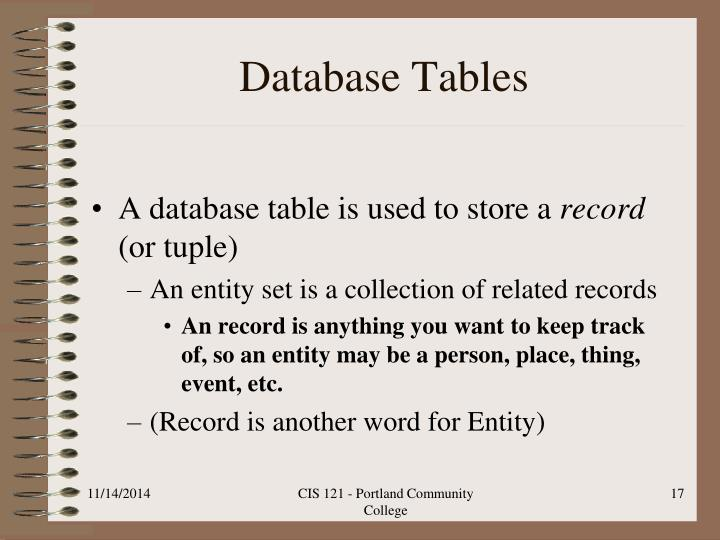 Database Tables