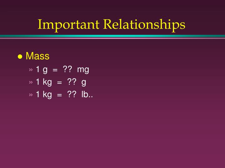 Important Relationships