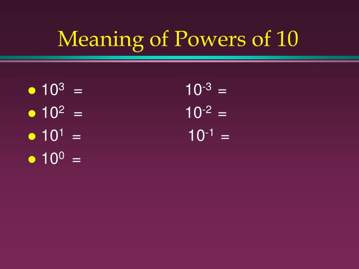 Meaning of Powers of 10