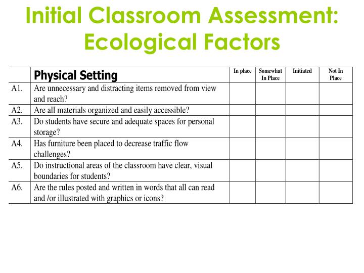 Initial Classroom Assessment: Ecological Factors