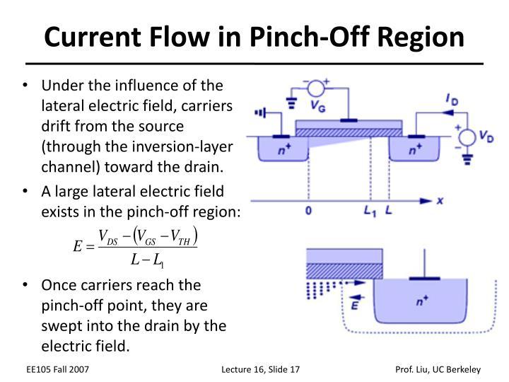 Current Flow in Pinch-Off Region