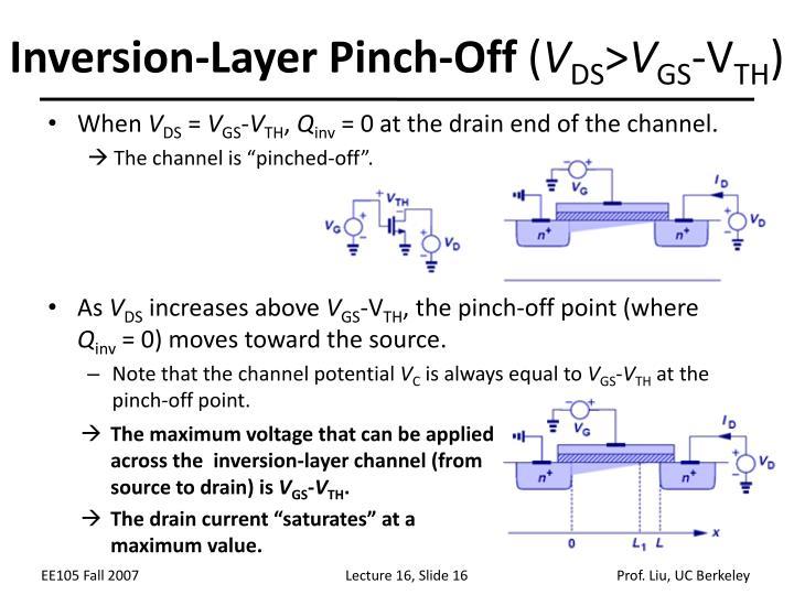 Inversion-Layer Pinch-Off