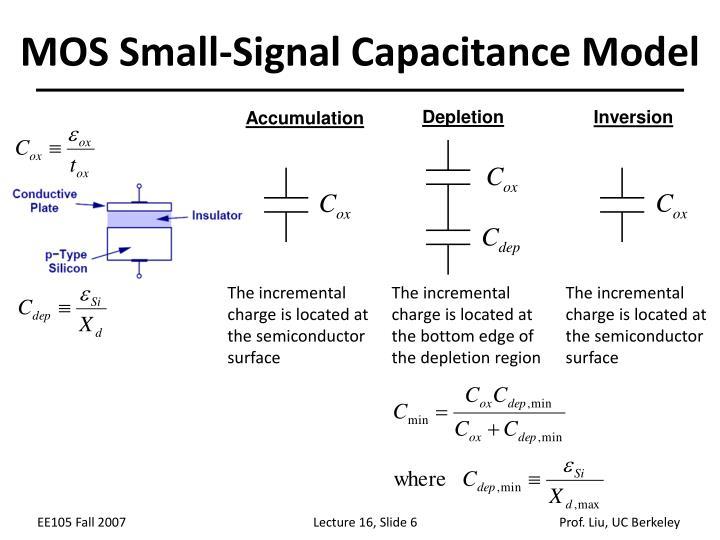 MOS Small-Signal Capacitance Model