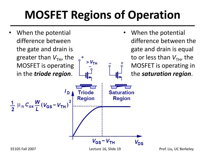 MOSFET Regions of Operation