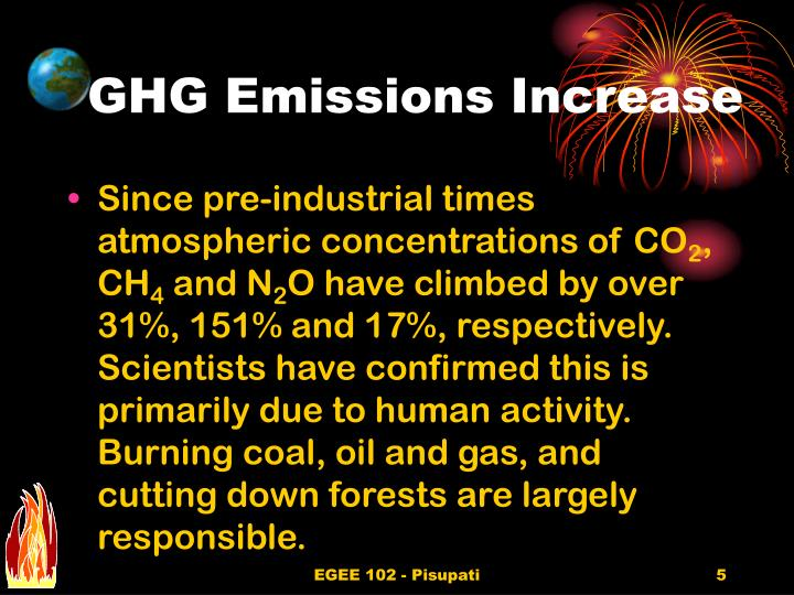 GHG Emissions Increase