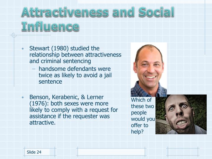 Attractiveness and Social Influence
