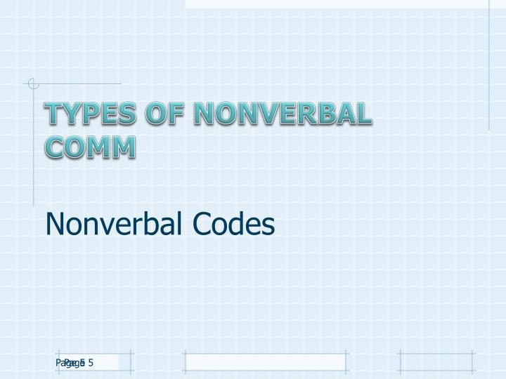 Nonverbal Codes