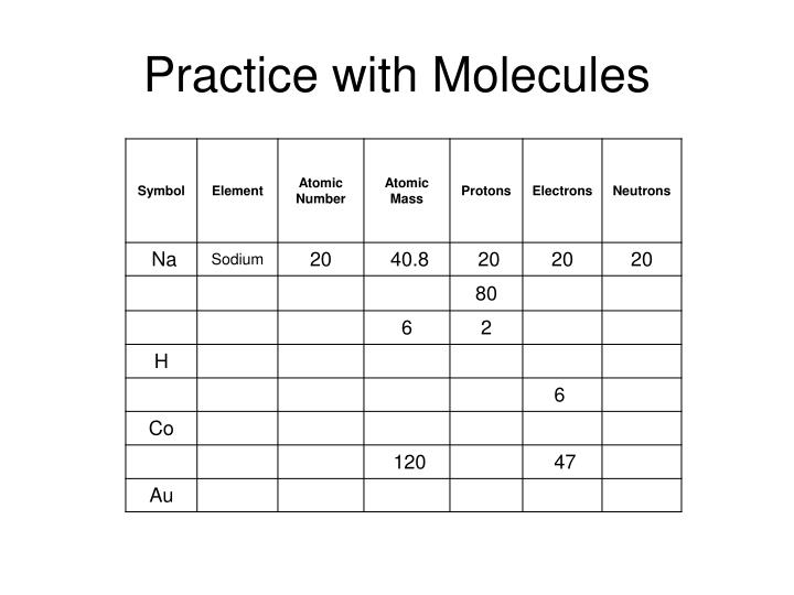 Practice with Molecules