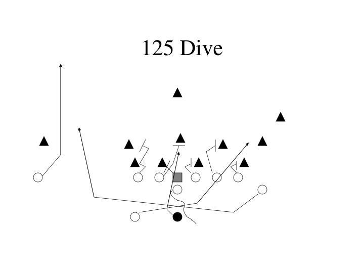 125 Dive