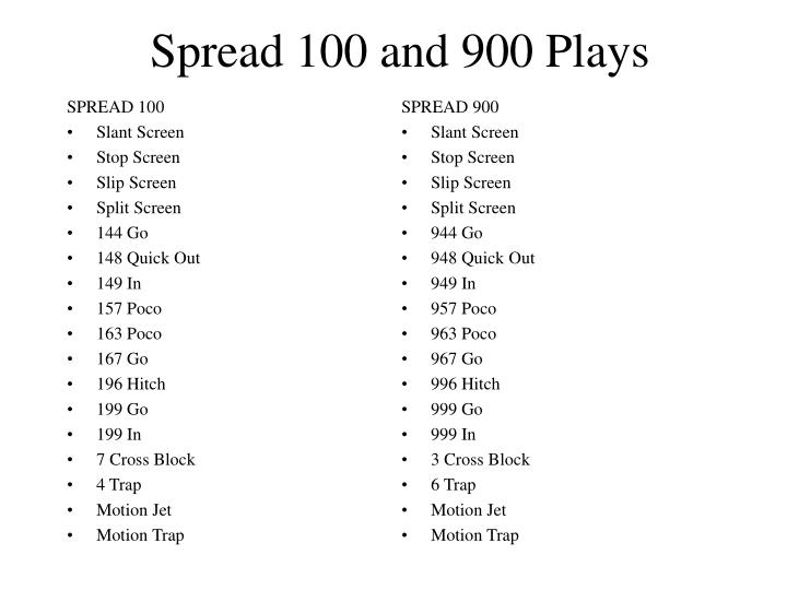 Spread 100 and 900 plays