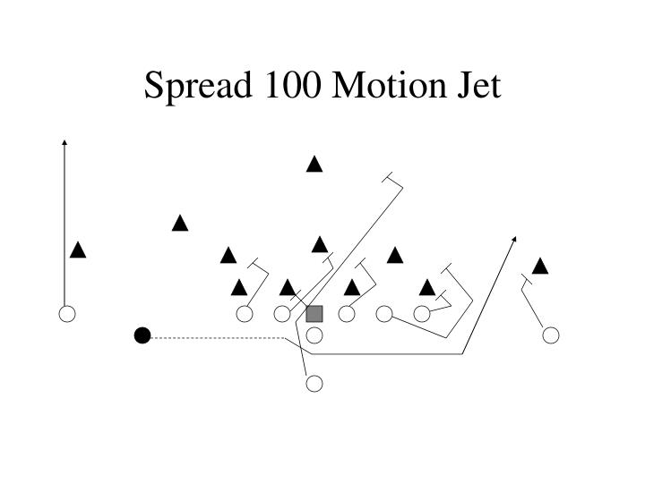 Spread 100 Motion Jet