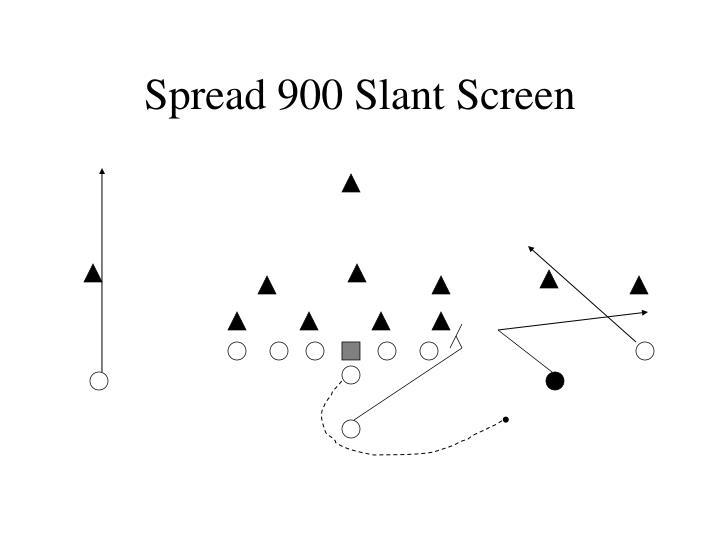 Spread 900 Slant Screen