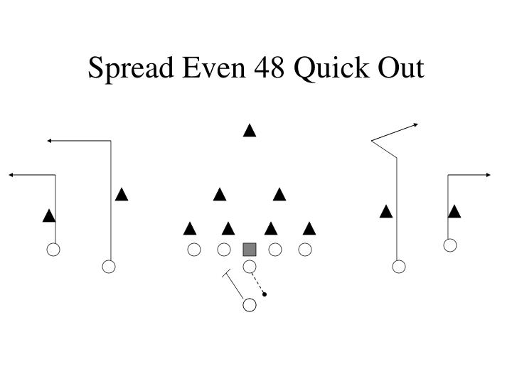 Spread Even 48 Quick Out