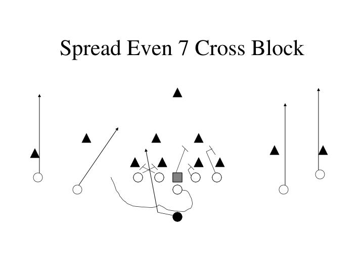 Spread Even 7 Cross Block