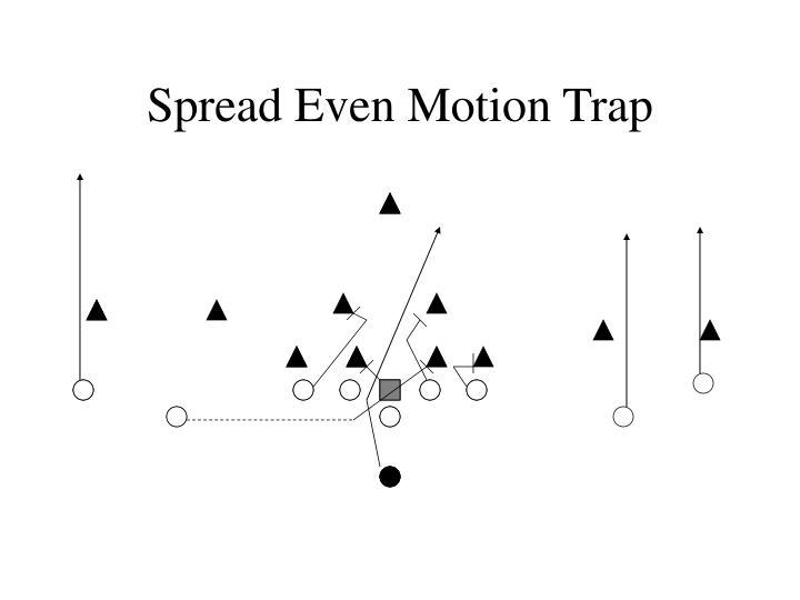 Spread Even Motion Trap