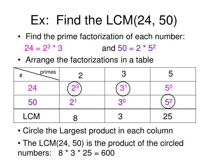 Ex:  Find the LCM(24, 50)