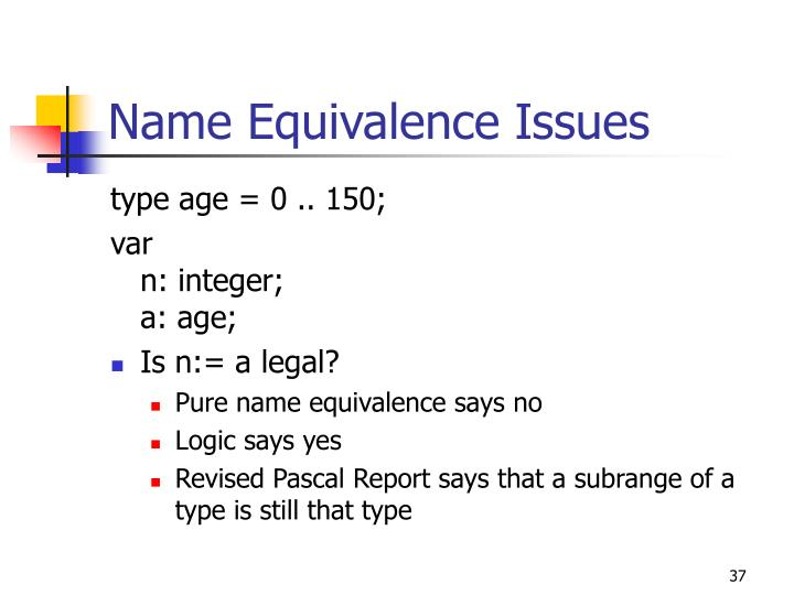 Name Equivalence Issues