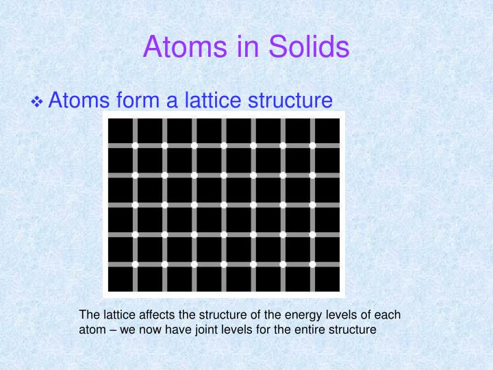 Atoms in Solids