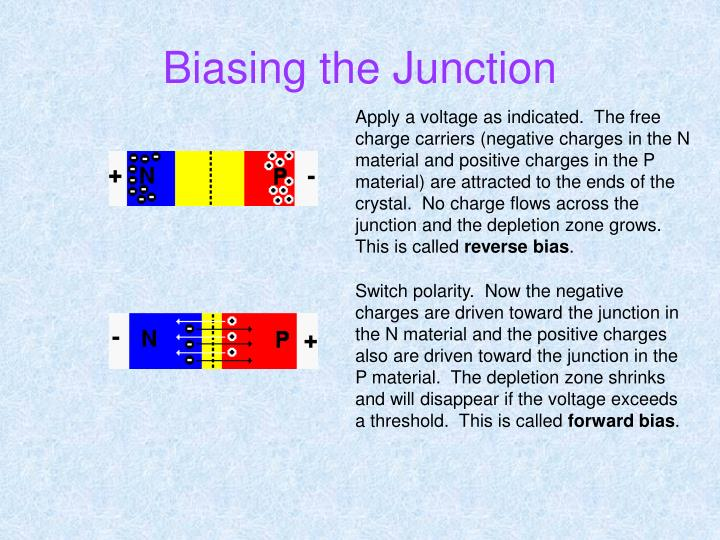 Biasing the Junction
