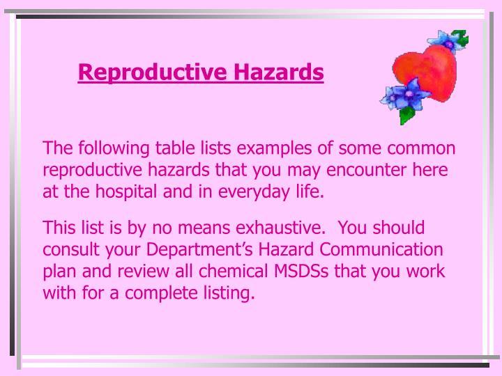 Reproductive Hazards